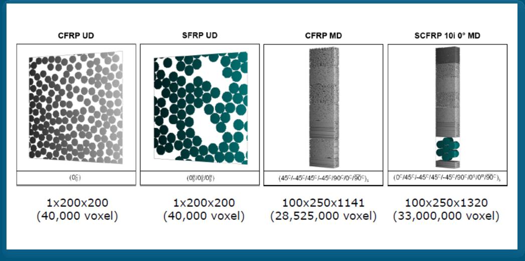 数字材料实验室· 复合材料4.png
