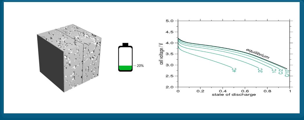 数字材料实验室· 锂电池3.png