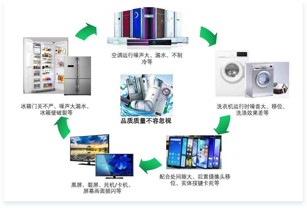 三维偏差分析-·-[-家电行业装配解决方案-]2.jpg