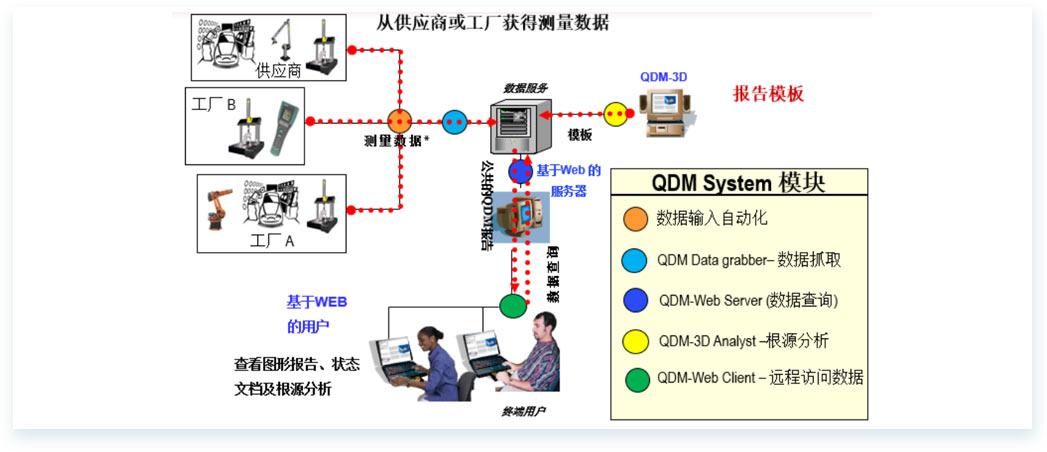 產品QDM-Web-4.jpg
