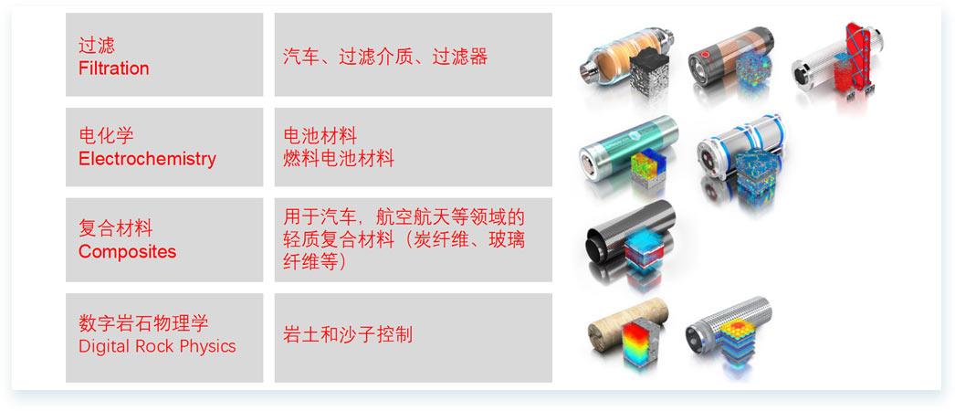 数字材料实验室·-GeoDict1.jpg