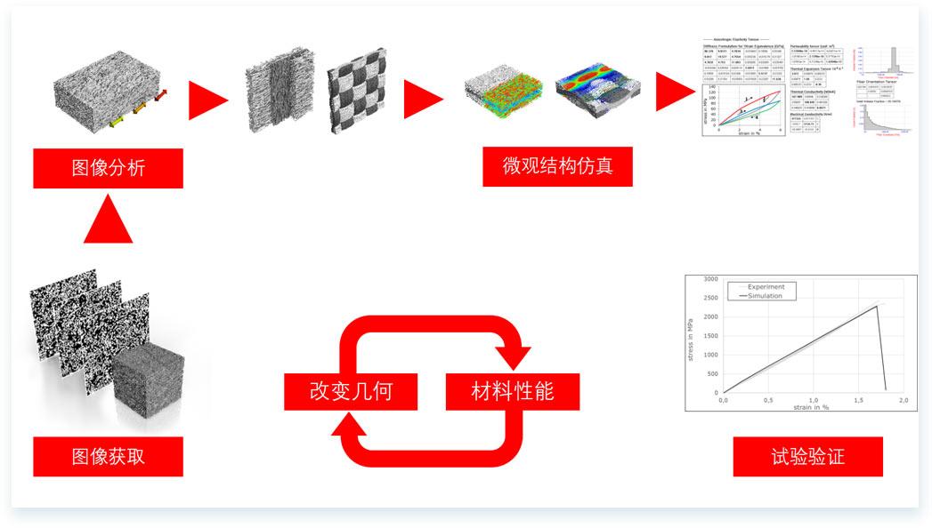 数字材料实验室·-GeoDict3.jpg