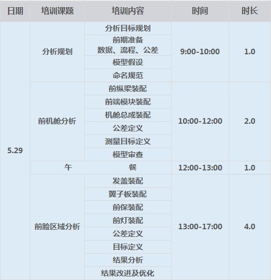 5.29—第一天大綱.png